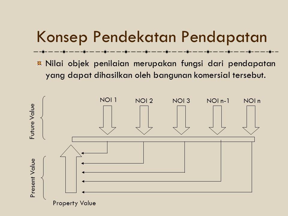 Konsep Pendekatan Pendapatan Nilai objek penilaian merupakan fungsi dari pendapatan yang dapat dihasilkan oleh bangunan komersial tersebut. NOI 1 NOI