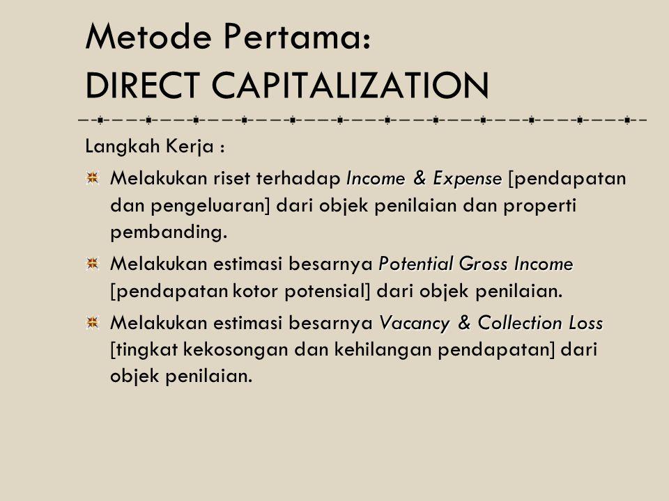 Effective Gross Income Menghitung Effective Gross Income [pendapatan kotor efektif] dengan mengurangkan tingkat kekosongan dan kehilangan pendapatan dari total pendapata kotor potensial.