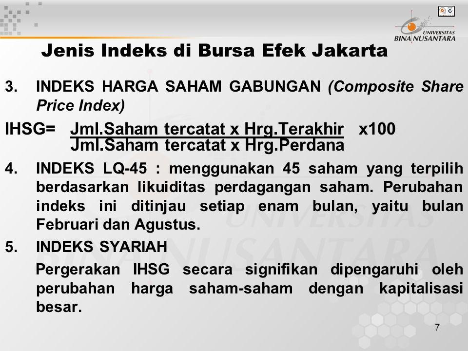 8 Indeks Syariah JII – Jakarta Islamic Index, diberikan kepada investasi yang kegiatan usahanya tidak bertentangan dengan syariah Islam (Pengumuman BEJ-DAG no.06/2000 Seleksi untuk saham-saham yang masuk Indeks Syariah : 1.Pilih kumpulan saham dengan jenis usaha yang tidak bertentangan dengan prinsip syariah dan sudah listing lebih dari 3 bulan (kecuali termasuk dalam 10 besar dalam hal kapitalisasi) 2.Memilih saham berdasarkan Laporan Keuangan tahunan atau tengah tahun terakhir yang memiliki rasio Kewajiban terhadap Aktiva maksimal sebesar 90%