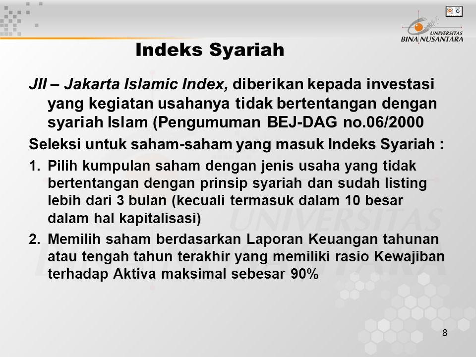 8 Indeks Syariah JII – Jakarta Islamic Index, diberikan kepada investasi yang kegiatan usahanya tidak bertentangan dengan syariah Islam (Pengumuman BE