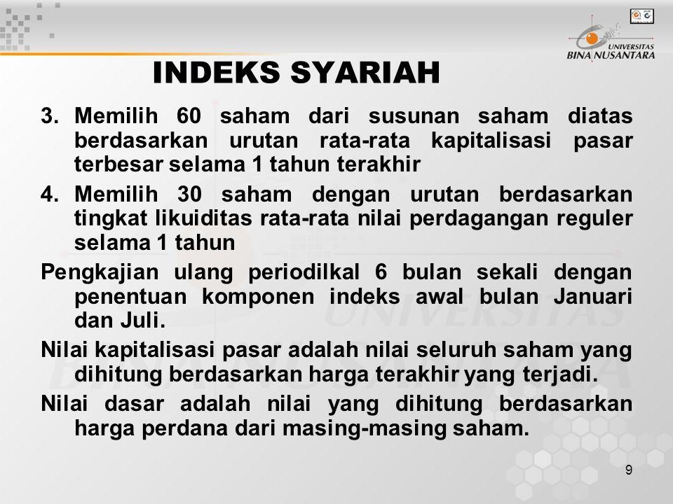 10 Indeks Saham JBA 25 Indeks Saham JBA 25 adalah indeks saham pertama di Indonesia yang menggunakan perhitungan atas dasar harga saham bukan kapitalisasi pasar.