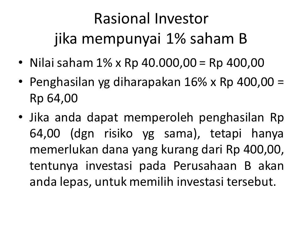 Rasional Investor jika mempunyai 1% saham B Nilai saham 1% x Rp 40.000,00 = Rp 400,00 Penghasilan yg diharapakan 16% x Rp 400,00 = Rp 64,00 Jika anda dapat memperoleh penghasilan Rp 64,00 (dgn risiko yg sama), tetapi hanya memerlukan dana yang kurang dari Rp 400,00, tentunya investasi pada Perusahaan B akan anda lepas, untuk memilih investasi tersebut.