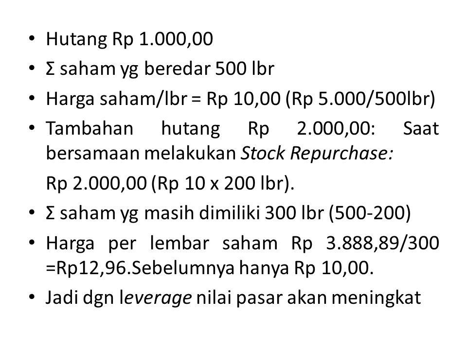 Hutang Rp 1.000,00 Σ saham yg beredar 500 lbr Harga saham/lbr = Rp 10,00 (Rp 5.000/500lbr) Tambahan hutang Rp 2.000,00: Saat bersamaan melakukan Stock Repurchase: Rp 2.000,00 (Rp 10 x 200 lbr).