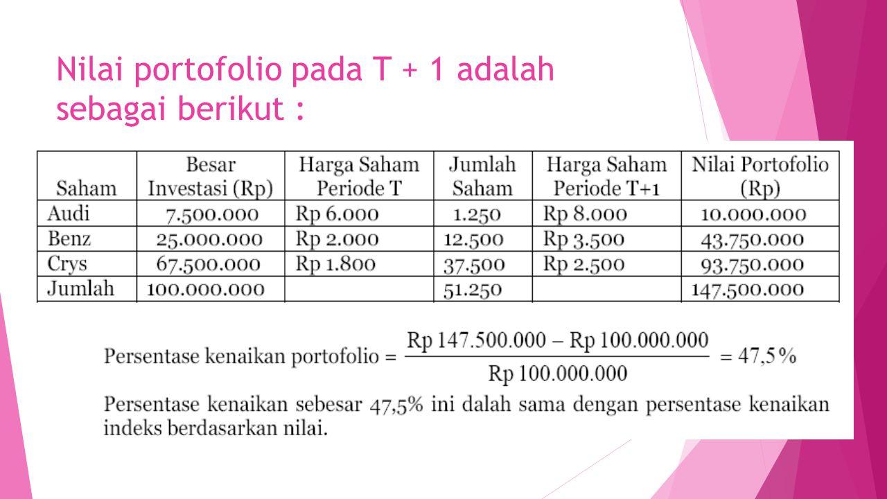 Nilai portofolio pada T + 1 adalah sebagai berikut :