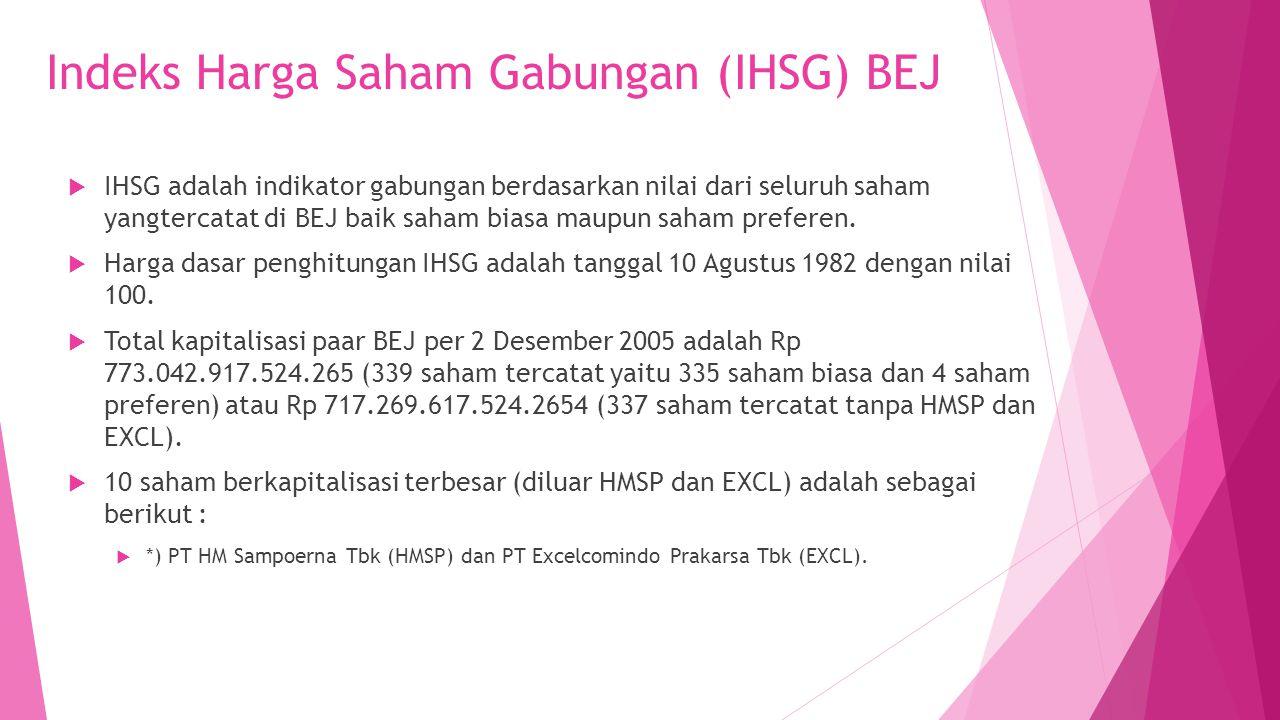 Indeks Harga Saham Gabungan (IHSG) BEJ  IHSG adalah indikator gabungan berdasarkan nilai dari seluruh saham yangtercatat di BEJ baik saham biasa maup