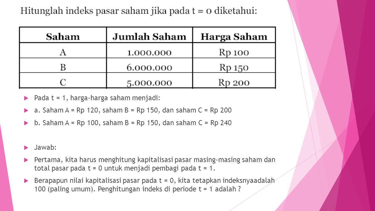  Pada t = 1, harga-harga saham menjadi:  a. Saham A = Rp 120, saham B = Rp 150, dan saham C = Rp 200  b. Saham A = Rp 100, saham B = Rp 150, dan sa