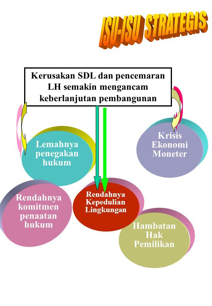 Kerusakan SDL dan pencemaran LH semakin mengancam keberlanjutan pembangunan Lemahnya penegakan hukum Rendahnya komitmen penaatan hukum Krisis Ekonomi Moneter Hambatan Hak Pemilikan Rendahnya Kepedulian Lingkungan