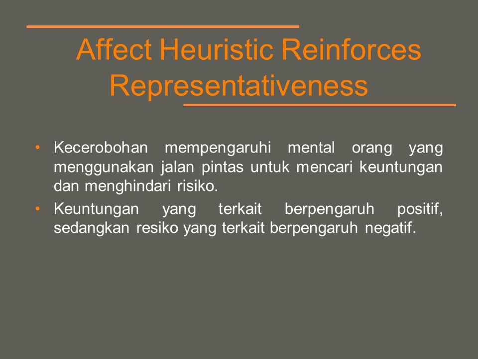 your name Affect Heuristic Reinforces Representativeness Kecerobohan mempengaruhi mental orang yang menggunakan jalan pintas untuk mencari keuntungan dan menghindari risiko.
