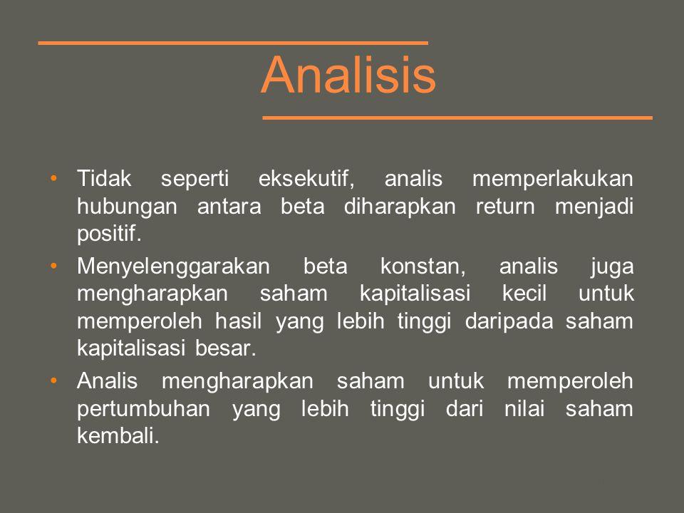 your name Analisis Tidak seperti eksekutif, analis memperlakukan hubungan antara beta diharapkan return menjadi positif.