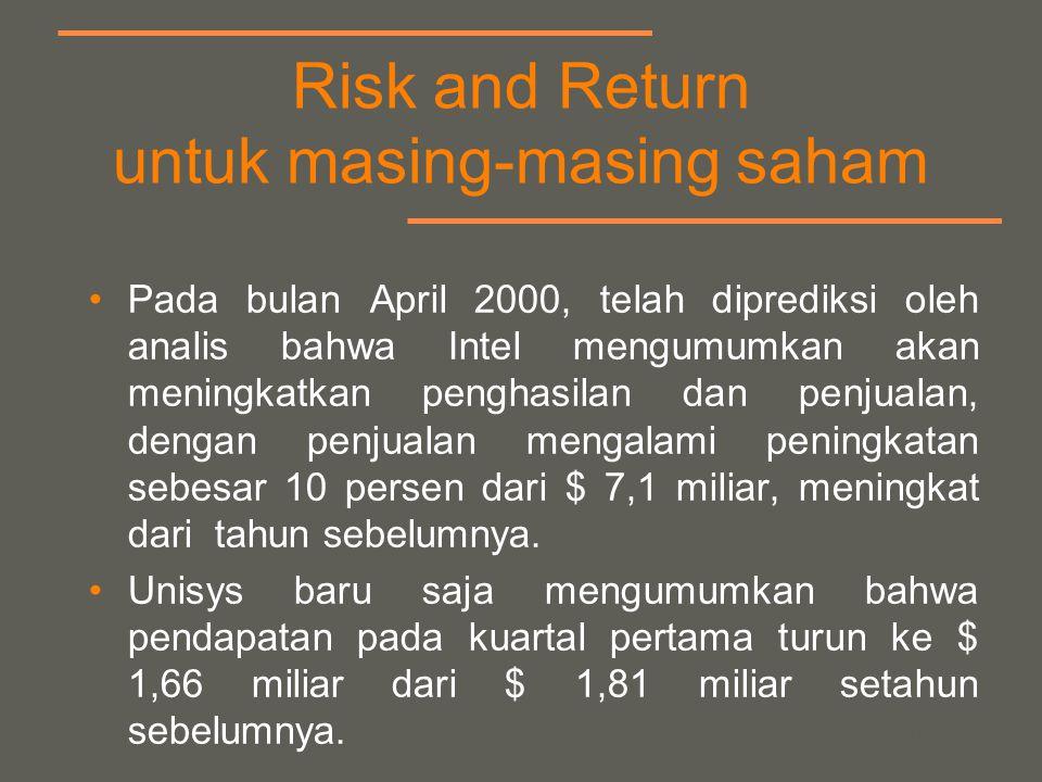 your name Risk and Return untuk masing-masing saham Pada bulan April 2000, telah diprediksi oleh analis bahwa Intel mengumumkan akan meningkatkan penghasilan dan penjualan, dengan penjualan mengalami peningkatan sebesar 10 persen dari $ 7,1 miliar, meningkat dari tahun sebelumnya.