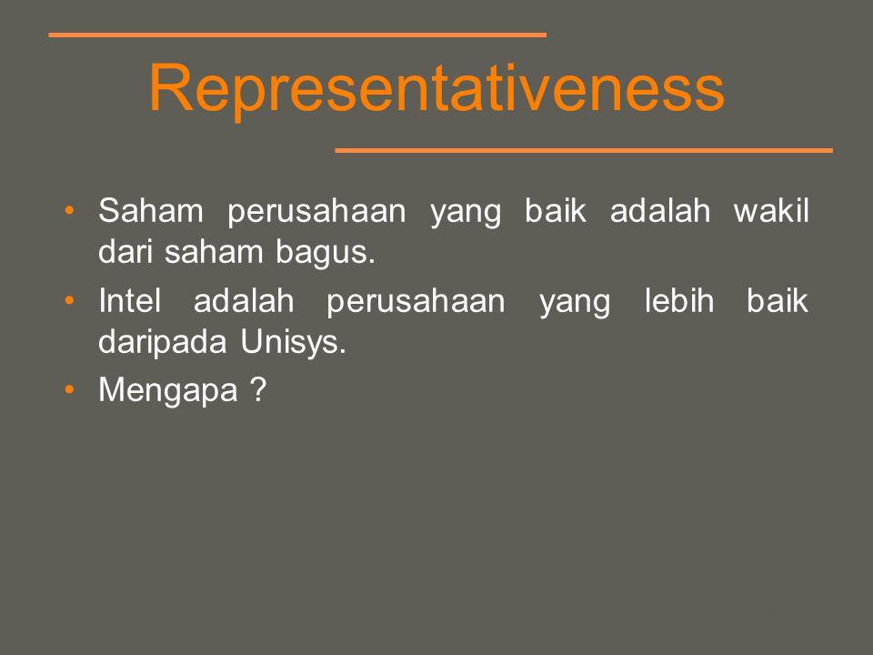 your name Representativeness Saham perusahaan yang baik adalah wakil dari saham bagus.