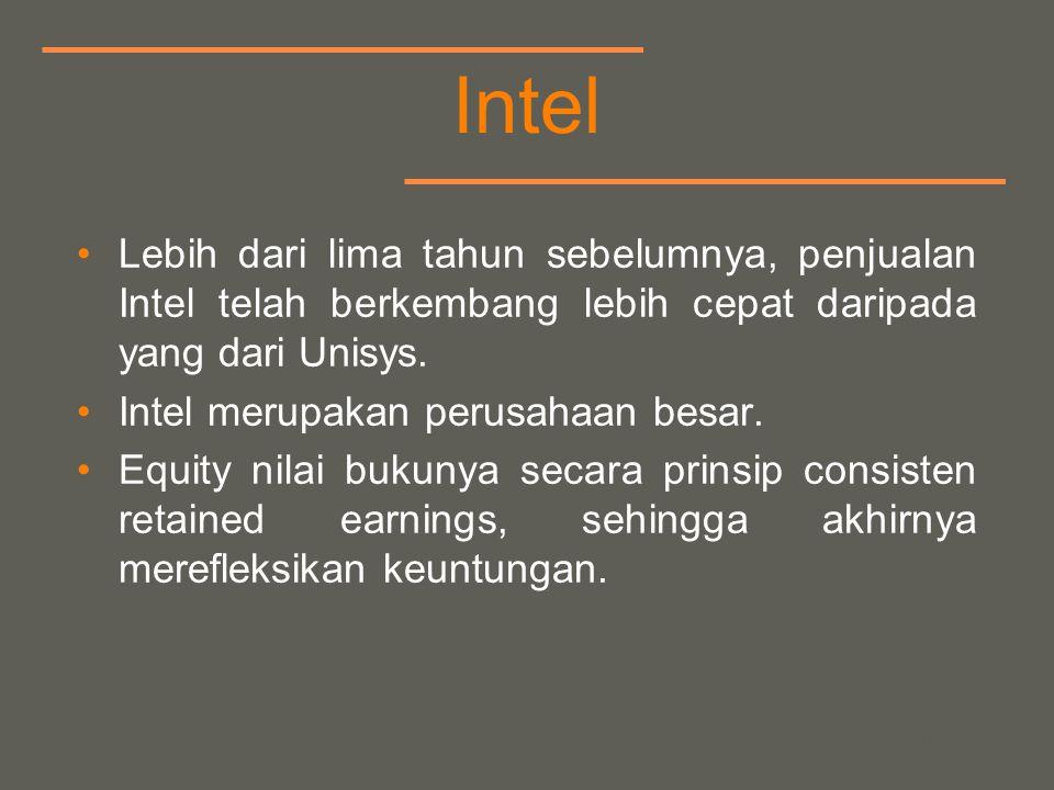 your name Intel Lebih dari lima tahun sebelumnya, penjualan Intel telah berkembang lebih cepat daripada yang dari Unisys.