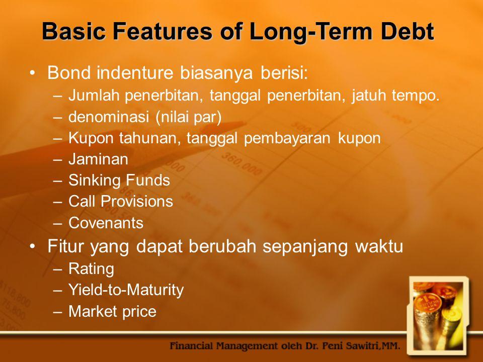 Different Types of Debt Debenture adalah hutang perusahaan tanpa jaminan, sebaliknya bond dijamin dengan harta perusahaan.