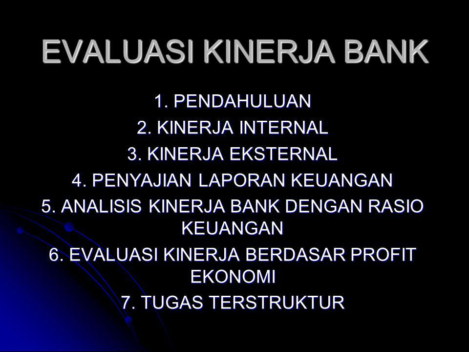 EVALUASI KINERJA BANK 1. PENDAHULUAN 2. KINERJA INTERNAL 3. KINERJA EKSTERNAL 4. PENYAJIAN LAPORAN KEUANGAN 5. ANALISIS KINERJA BANK DENGAN RASIO KEUA