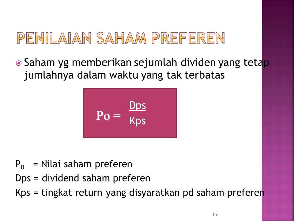 Saham yg memberikan sejumlah dividen yang tetap jumlahnya dalam waktu yang tak terbatas Dps Kps P 0 = Nilai saham preferen Dps = dividend saham pref