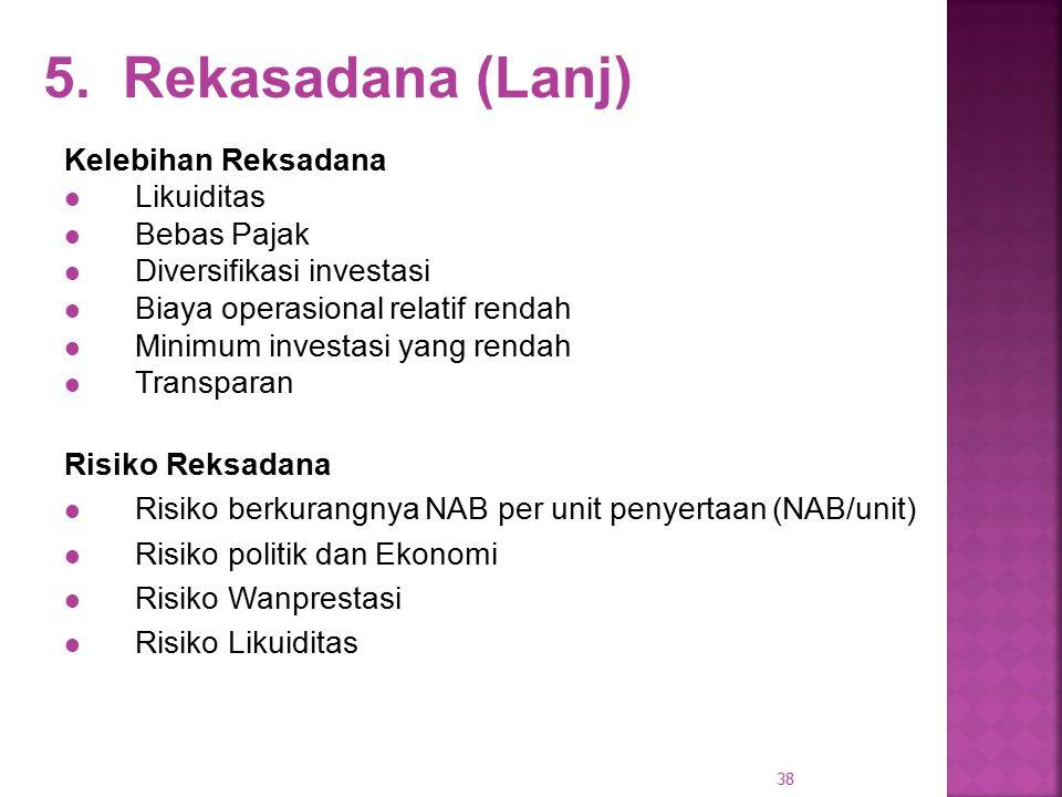 38 5. Rekasadana (Lanj) Kelebihan Reksadana Likuiditas Bebas Pajak Diversifikasi investasi Biaya operasional relatif rendah Minimum investasi yang ren