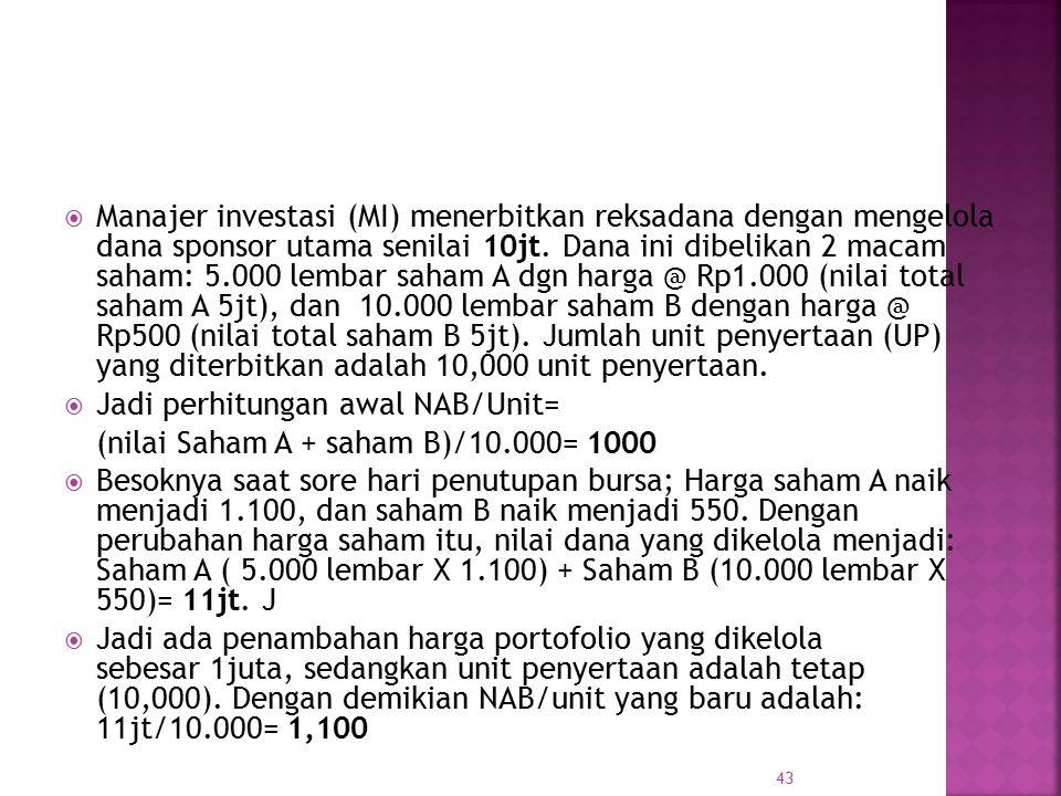 43  Manajer investasi (MI) menerbitkan reksadana dengan mengelola dana sponsor utama senilai 10jt. Dana ini dibelikan 2 macam saham: 5.000 lembar sah