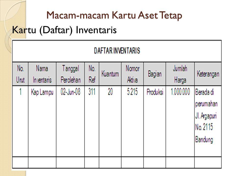 Kartu (Daftar) Inventaris