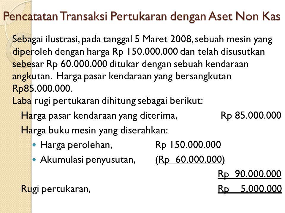 Pencatatan Transaksi Pertukaran dengan Aset Non Kas Sebagai ilustrasi, pada tanggal 5 Maret 2008, sebuah mesin yang diperoleh dengan harga Rp 150.000.