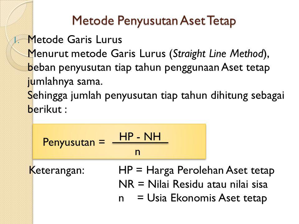 Metode Penyusutan Aset Tetap 1. Metode Garis Lurus Menurut metode Garis Lurus (Straight Line Method), beban penyusutan tiap tahun penggunaan Aset teta