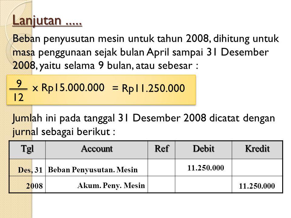 Lanjutan..... Beban penyusutan mesin untuk tahun 2008, dihitung untuk masa penggunaan sejak bulan April sampai 31 Desember 2008, yaitu selama 9 bulan,