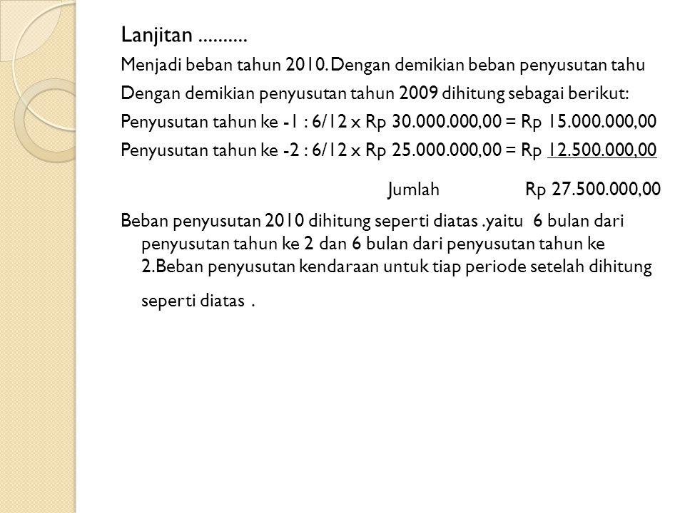 Lanjitan.......... Menjadi beban tahun 2010. Dengan demikian beban penyusutan tahu Dengan demikian penyusutan tahun 2009 dihitung sebagai berikut: Pen