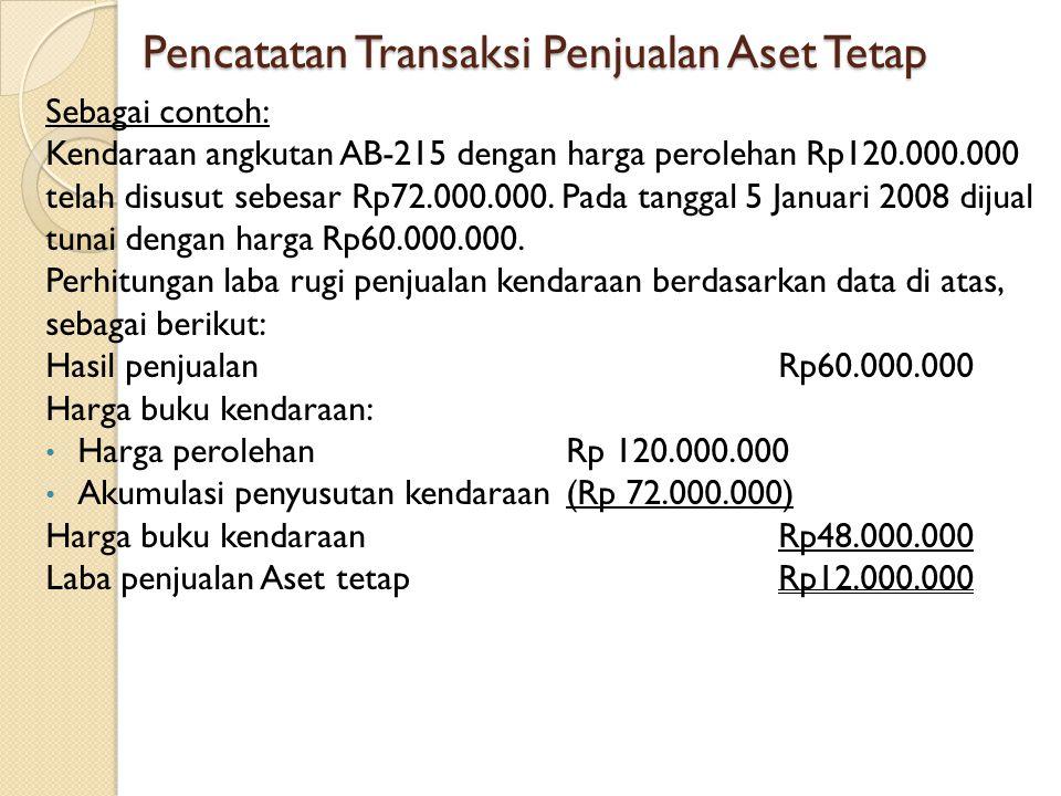 Pencatatan Transaksi Penjualan Aset Tetap Sebagai contoh: Kendaraan angkutan AB-215 dengan harga perolehan Rp120.000.000 telah disusut sebesar Rp72.00