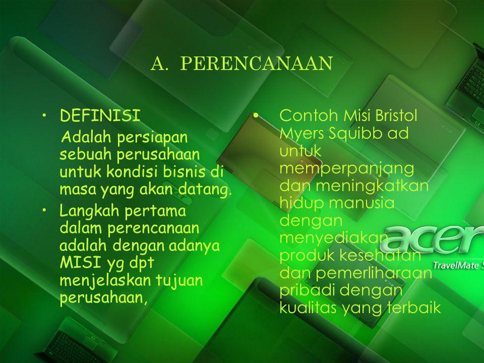 FUNGSI PARA MANEJER A. Perencanaan B.Pengorganisa sian C.Kepemimpina n dan D.Pengawasan