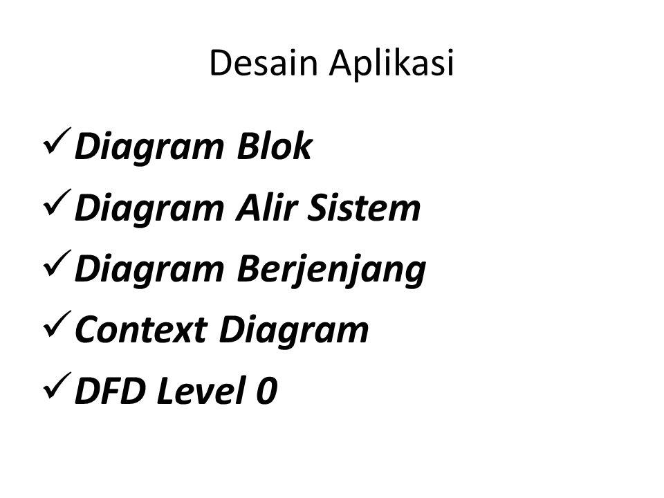 Desain Aplikasi Diagram Blok Diagram Alir Sistem Diagram Berjenjang Context Diagram DFD Level 0