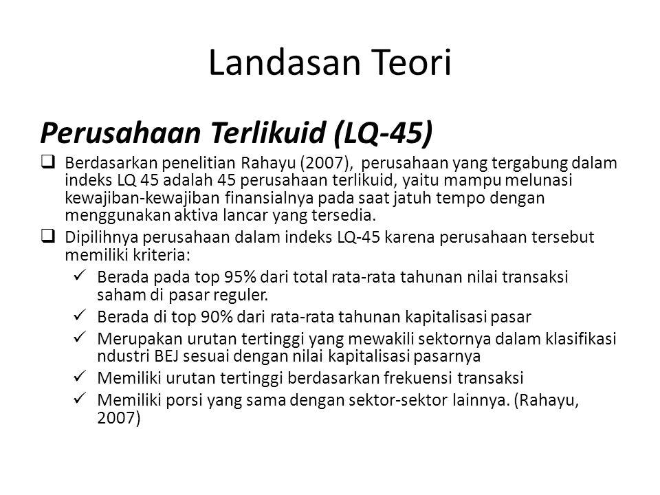 Landasan Teori Perusahaan Terlikuid (LQ-45)  Berdasarkan penelitian Rahayu (2007), perusahaan yang tergabung dalam indeks LQ 45 adalah 45 perusahaan