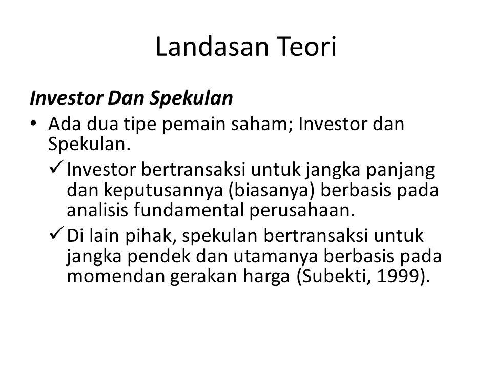Landasan Teori Investor Dan Spekulan Ada dua tipe pemain saham; Investor dan Spekulan. Investor bertransaksi untuk jangka panjang dan keputusannya (bi