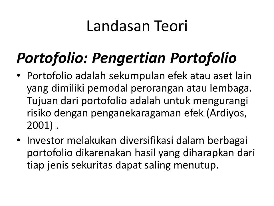 Landasan Teori Portofolio: Pengertian Portofolio Portofolio adalah sekumpulan efek atau aset lain yang dimiliki pemodal perorangan atau lembaga. Tujua