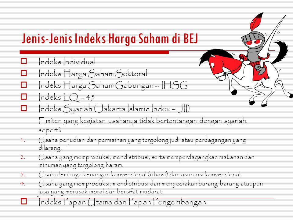 Jenis-Jenis Indeks Harga Saham di BEJ  Indeks Individual  Indeks Harga Saham Sektoral  Indeks Harga Saham Gabungan – IHSG  Indeks LQ – 45  Indeks