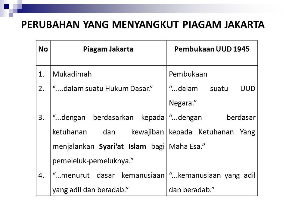 """NoPiagam JakartaPembukaan UUD 1945 1. 2. 3. 4. Mukadimah """"....dalam suatu Hukum Dasar."""" """"...dengan berdasarkan kepada ketuhanan dan kewajiban menjalan"""