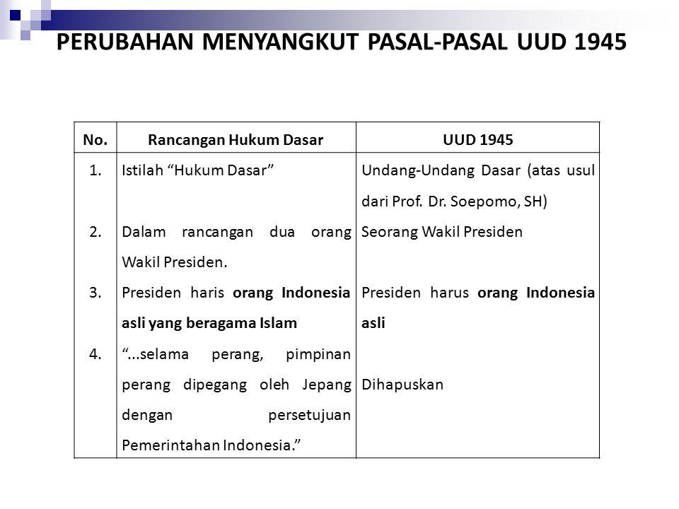 """No.Rancangan Hukum DasarUUD 1945 1. 2. 3. 4. Istilah """"Hukum Dasar"""" Dalam rancangan dua orang Wakil Presiden. Presiden haris orang Indonesia asli yang"""