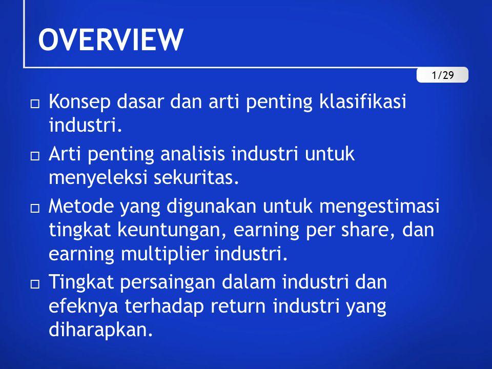 OVERVIEW  Konsep dasar dan arti penting klasifikasi industri.  Arti penting analisis industri untuk menyeleksi sekuritas.  Metode yang digunakan un