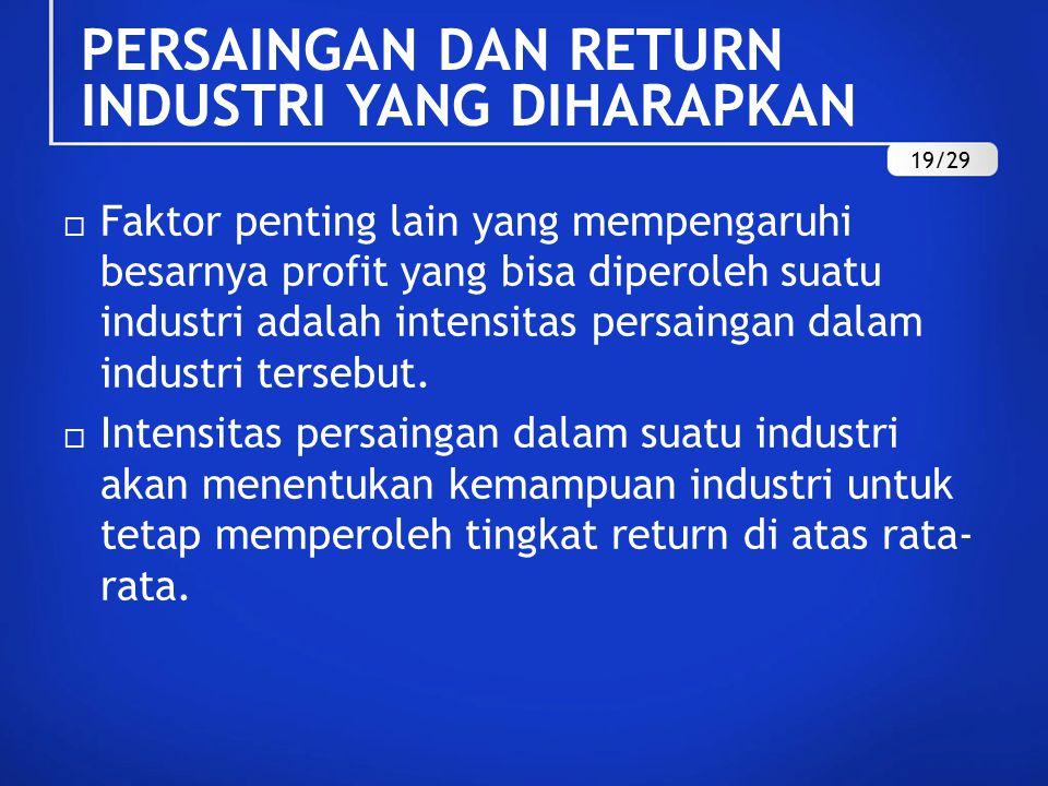 PERSAINGAN DAN RETURN INDUSTRI YANG DIHARAPKAN  Faktor penting lain yang mempengaruhi besarnya profit yang bisa diperoleh suatu industri adalah intensitas persaingan dalam industri tersebut.