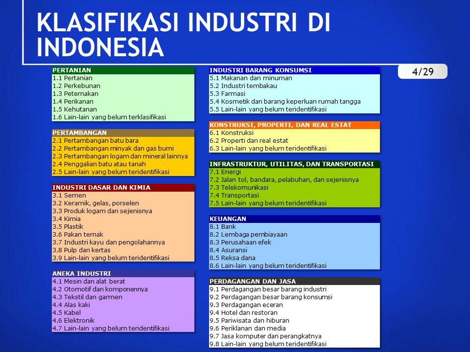 KLASIFIKASI INDUSTRI DI INDONESIA 4/29