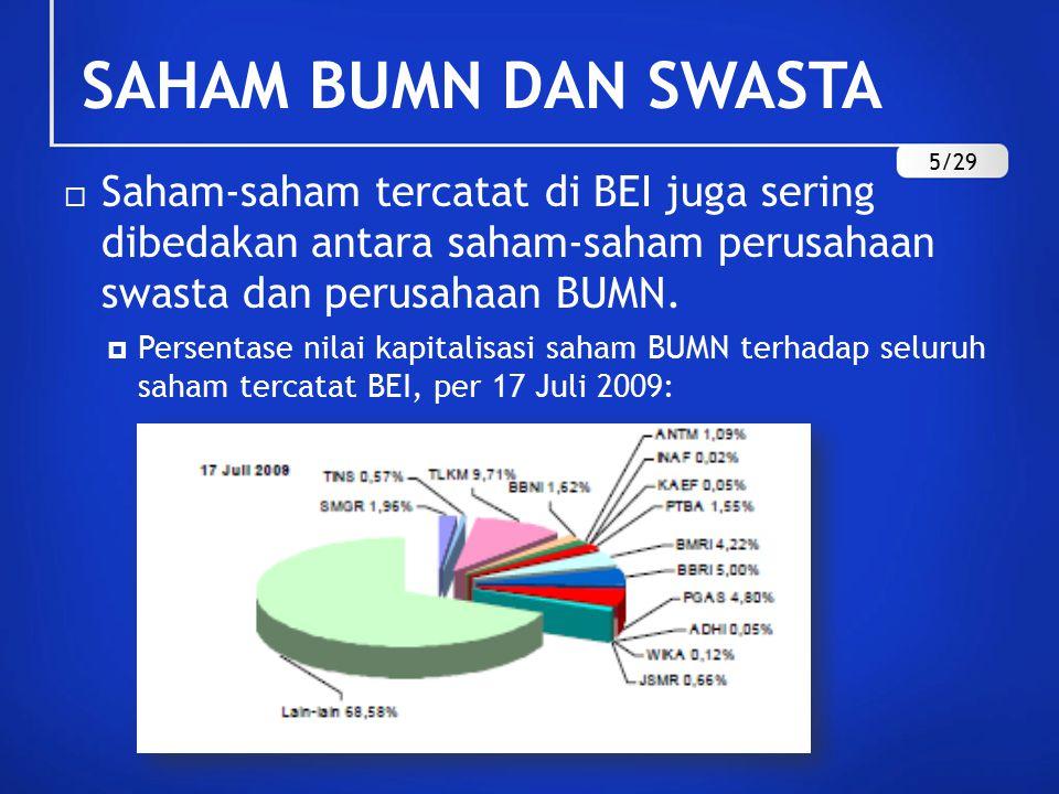 SAHAM BUMN DAN SWASTA  Saham-saham tercatat di BEI juga sering dibedakan antara saham-saham perusahaan swasta dan perusahaan BUMN.  Persentase nilai
