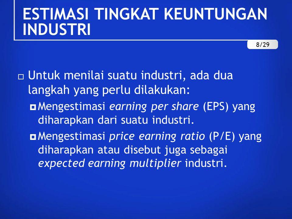 ESTIMASI TINGKAT KEUNTUNGAN INDUSTRI  Untuk menilai suatu industri, ada dua langkah yang perlu dilakukan:  Mengestimasi earning per share (EPS) yang diharapkan dari suatu industri.