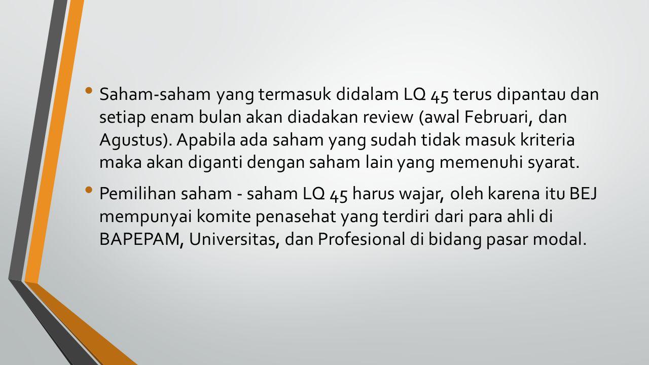 Saham-saham yang termasuk didalam LQ 45 terus dipantau dan setiap enam bulan akan diadakan review (awal Februari, dan Agustus). Apabila ada saham yang