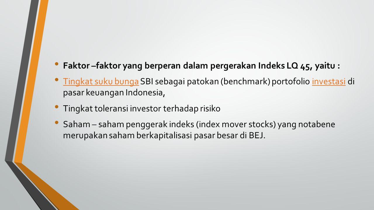Faktor –faktor yang berperan dalam pergerakan Indeks LQ 45, yaitu : Tingkat suku bunga SBI sebagai patokan (benchmark) portofolio investasi di pasar k