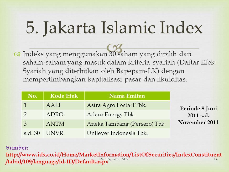  5. Jakarta Islamic Index  Indeks yang menggunakan 30 saham yang dipilih dari saham-saham yang masuk dalam kriteria syariah (Daftar Efek Syariah yan