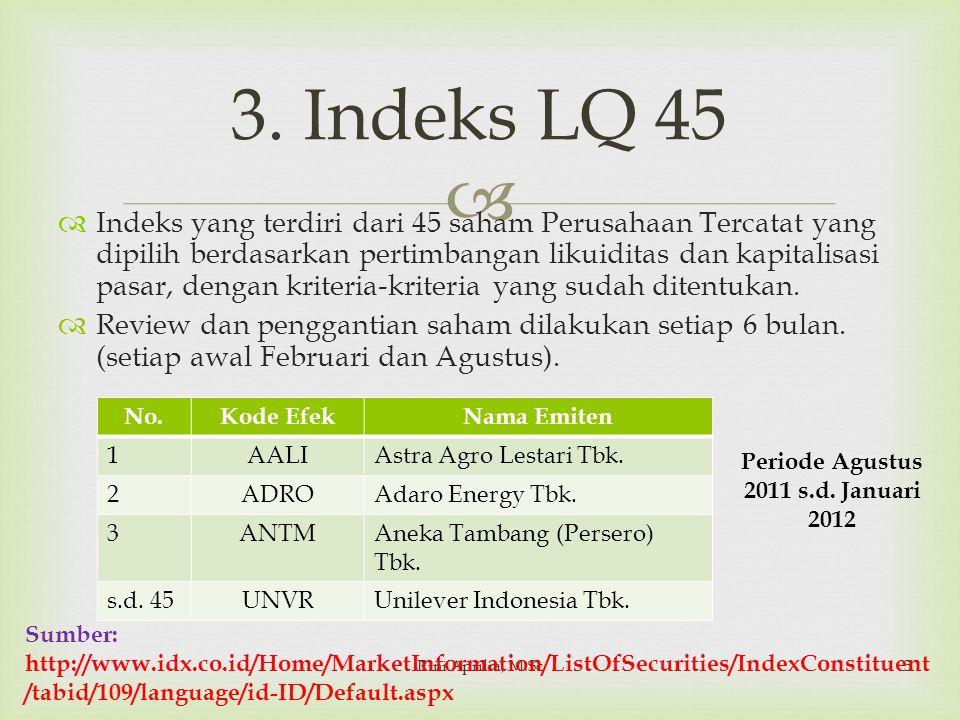  3. Indeks LQ 45  Indeks yang terdiri dari 45 saham Perusahaan Tercatat yang dipilih berdasarkan pertimbangan likuiditas dan kapitalisasi pasar, den