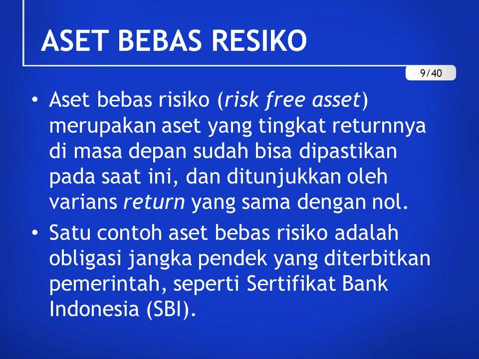 ASET BEBAS RESIKO Aset bebas risiko (risk free asset) merupakan aset yang tingkat returnnya di masa depan sudah bisa dipastikan pada saat ini, dan dit