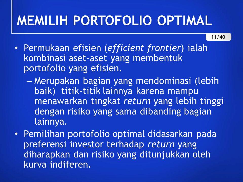 MEMILIH PORTOFOLIO OPTIMAL Permukaan efisien (efficient frontier) ialah kombinasi aset-aset yang membentuk portofolio yang efisien. – Merupakan bagian