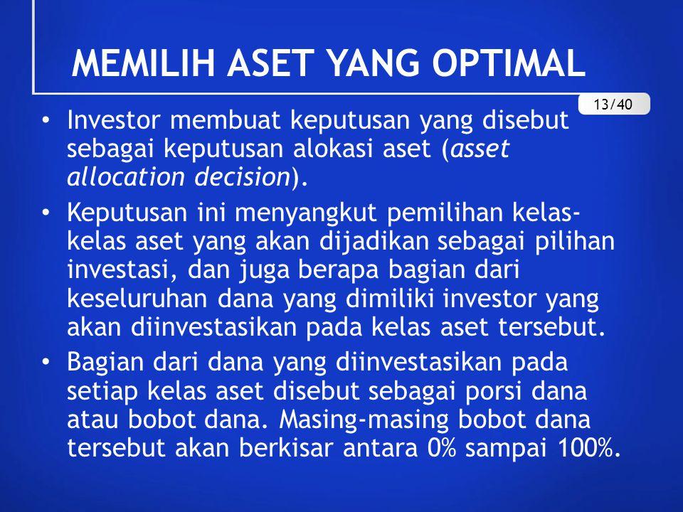 MEMILIH ASET YANG OPTIMAL Investor membuat keputusan yang disebut sebagai keputusan alokasi aset (asset allocation decision). Keputusan ini menyangkut