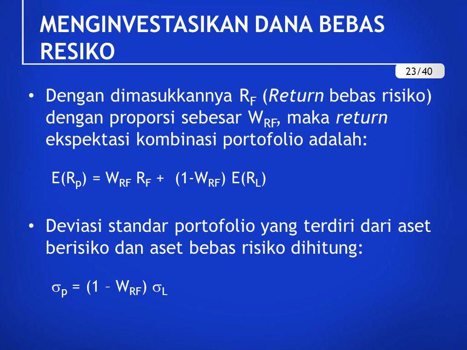MENGINVESTASIKAN DANA BEBAS RESIKO Dengan dimasukkannya R F (Return bebas risiko) dengan proporsi sebesar W RF, maka return ekspektasi kombinasi porto