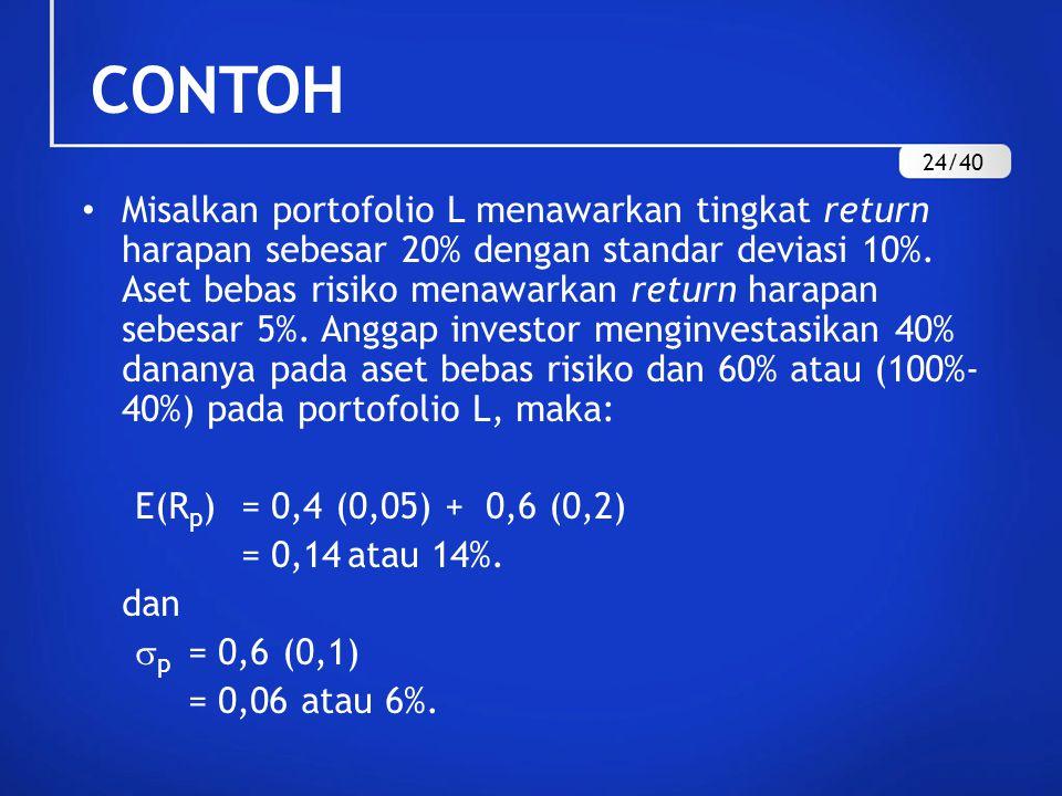CONTOH Misalkan portofolio L menawarkan tingkat return harapan sebesar 20% dengan standar deviasi 10%. Aset bebas risiko menawarkan return harapan seb