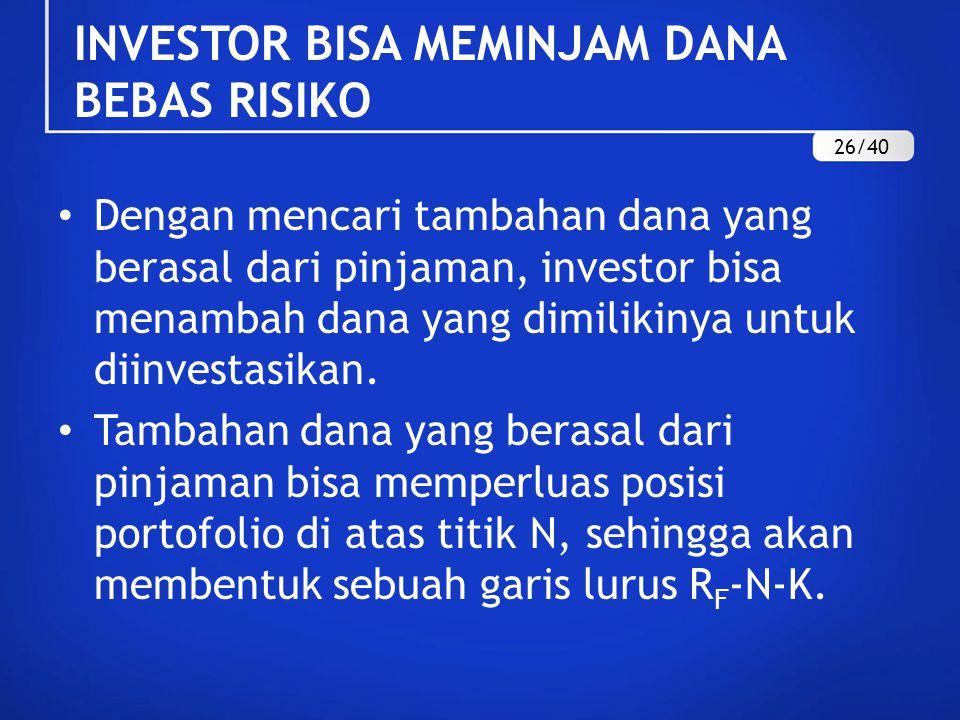 INVESTOR BISA MEMINJAM DANA BEBAS RISIKO Dengan mencari tambahan dana yang berasal dari pinjaman, investor bisa menambah dana yang dimilikinya untuk d